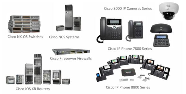 ASR1001X-2.5G-VPN